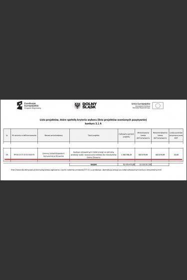 Oczyszczalnia ścieków Żórawina - pozyskane dofinansowane: 843 tys. zł
